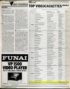 Billboard Vol 97, No 33, 17 August 1985